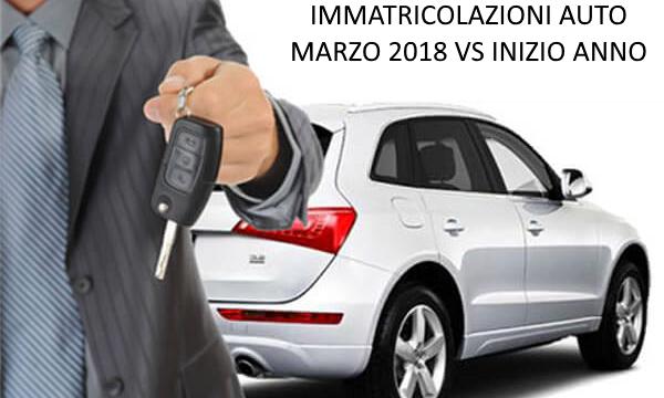 Immatricolazioni auto marzo 2018 vs inizio anno