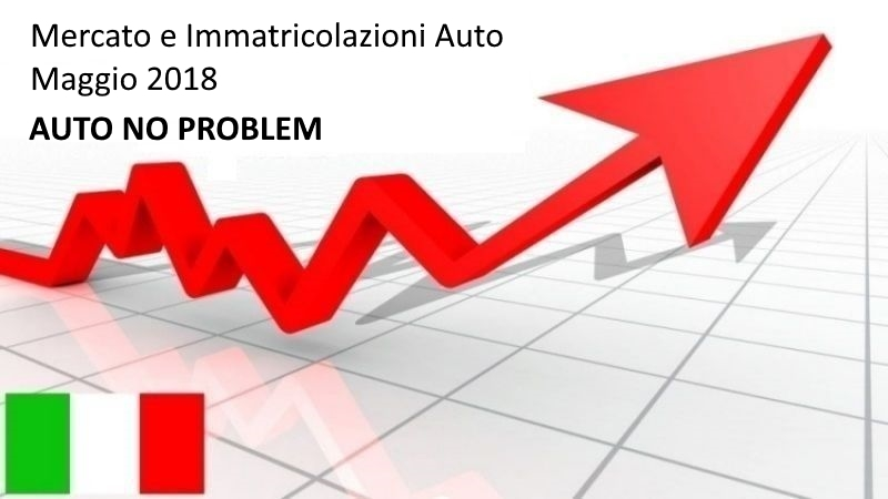 Grafico di immatricolazioni auto maggio 2018 a -2,78%