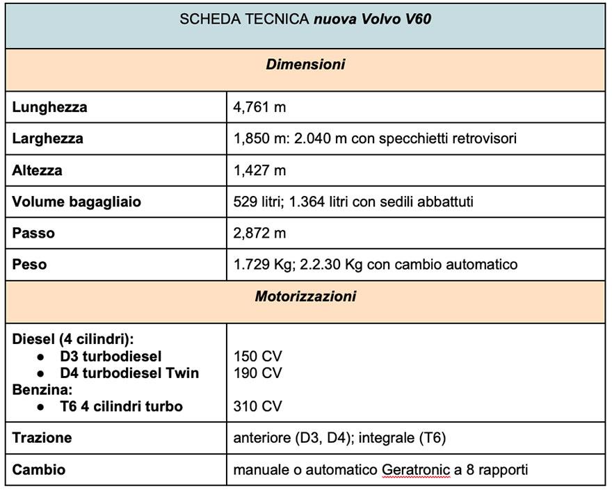 Scheda tecnica Nuova Volvo V60