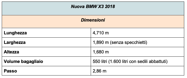 Scheda tecnica nuova BMW X3 2018