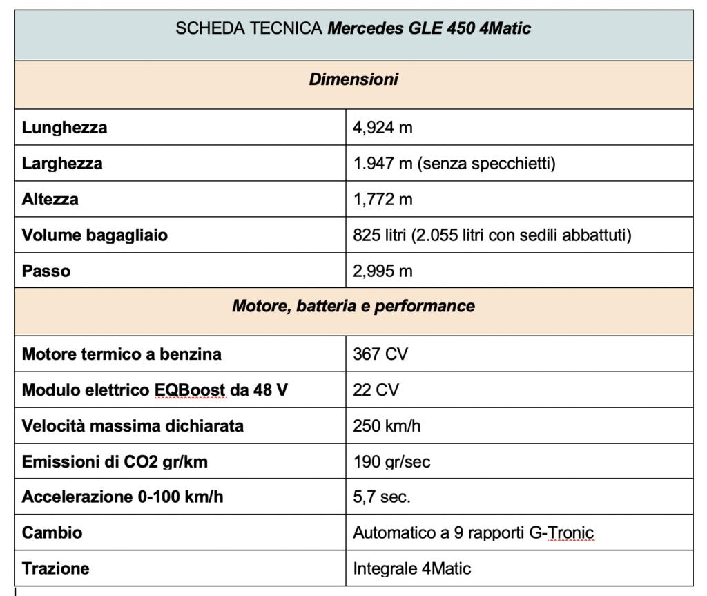 Scheda tecnica Mercedes GLE 450 4Matic