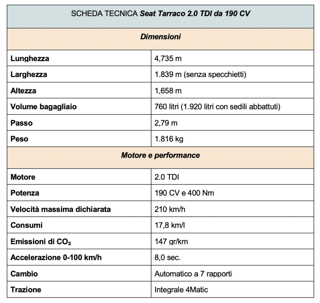 Scheda tecnica SEAT Tarraco