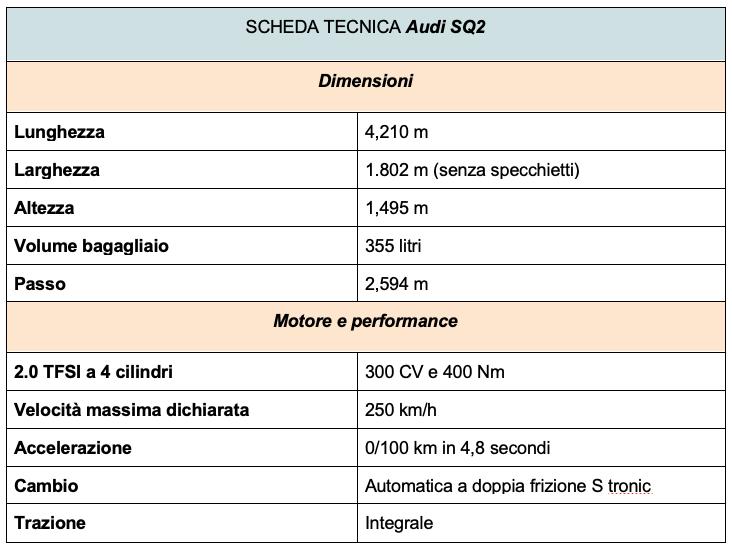 Scheda tecnica Audi SQ2