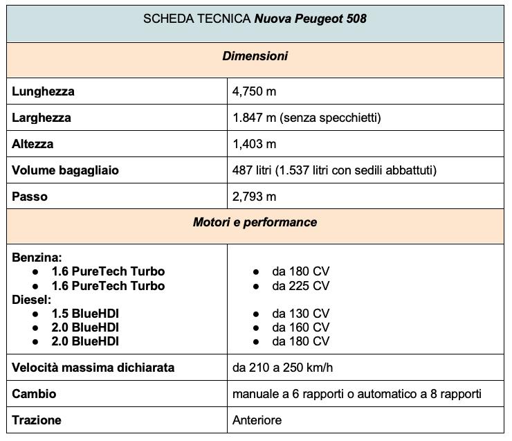 Scheda tecnica nuova Peugeot 508